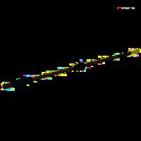 GARDENA Штанга телескопическая 100 см 00899-20.000.00